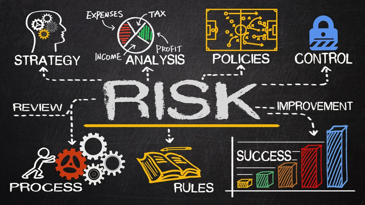 risk management chart