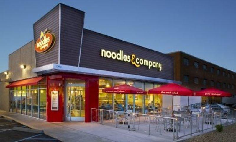 Noooodddssss & Company